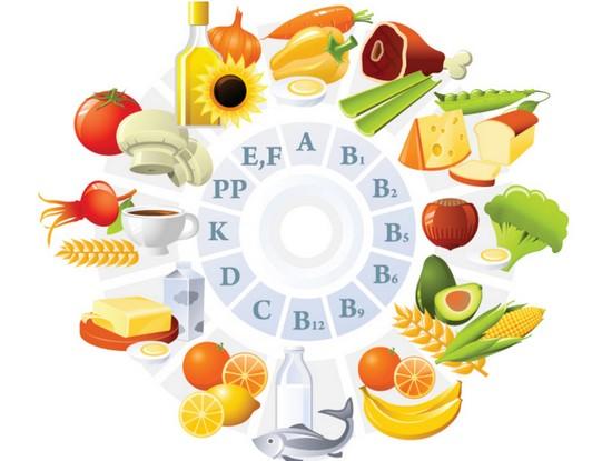Признаки нехватки витаминов и минералов
