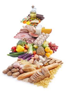 Система интуитивного питания Стивена Хоукса
