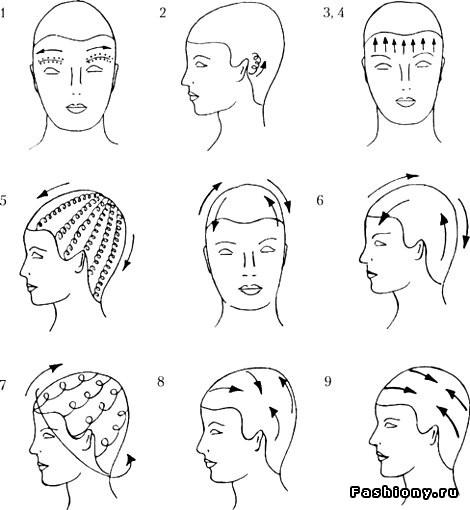 Советы по уходу за волосами, проверенные временем