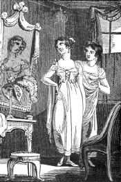 Когда впервые появилось нижнее белье?
