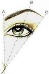 Визитная карточка вашего макияжа