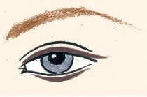 Правила карандашного макияжа